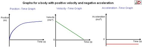 Maret School Bc Calculus Interpretationofthederivativeasarateofchangevelocity,speed