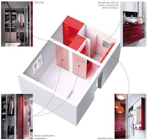 salle de bain dans chambre parentale suite parentale compacte extensions and bedrooms