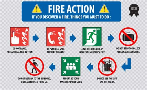 tips    fire extinguisher fire extinguishers perth