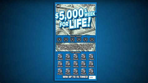 Attract Winners In World's Biggest Lottery These Days
