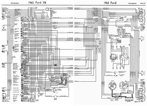 Ford Thunderbird Complete Wiring Diagram All