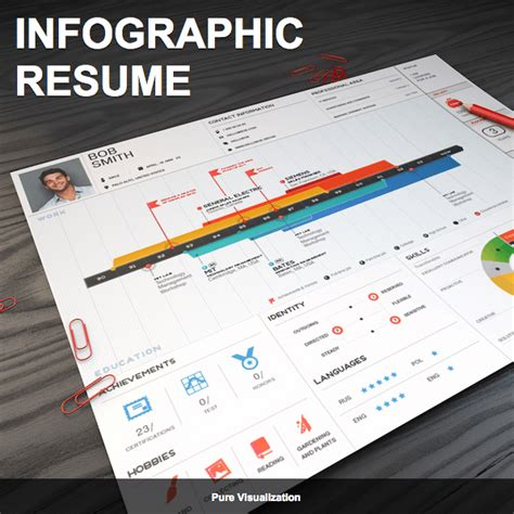 Visual Resume Creator by 15 Free Tools To Create Outstanding Visual Resume