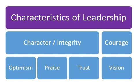 characteristics  leadership  peak performance center