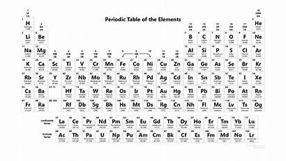 Periodic Table Printable Elements Pdf Atomic Element