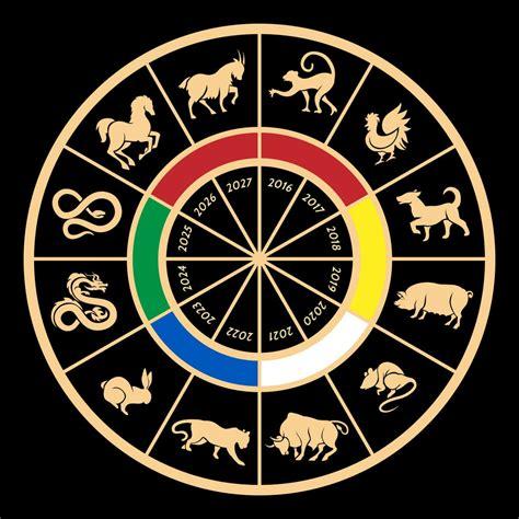 chinesischer sternzeichen kalender chinesische sternzeichen gro 223 e tabelle mit allen sternzeichen und daten