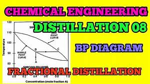 09  Fractional Distillation With Boiling Point Diagram