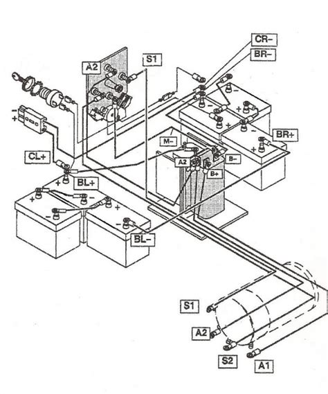 1999 ez go electric golf cart wiring diagram electrical
