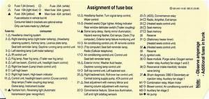 1997 Sl500 Fuse Chart