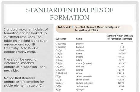 higher chemistry data booklet jackrowan