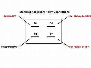 Bosch 5 Pin Relay Wiring Diagram 27244 Centrodeperegrinacion Es