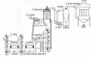 e waste scrap shredder With circuit board scrap