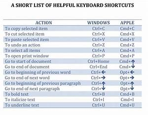 15 Keyboard Shortcuts You Should Know If You Want To Be