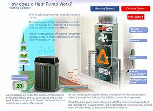 The Ultimate Guide To Your Heat Pump