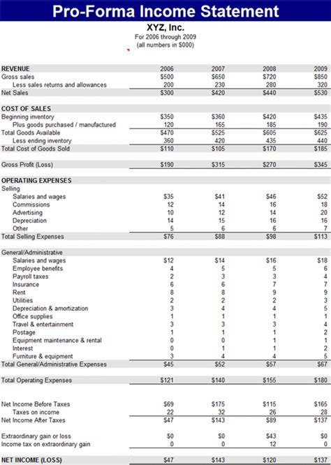 pro forma income statement template excel amulette