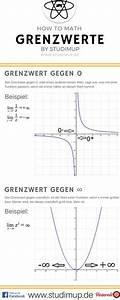 Grenzwerte Von Funktionen Berechnen : 2 9 my language pinterest ~ Themetempest.com Abrechnung