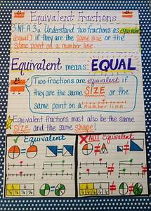Equivalent fraction anchor chart (picture only) | Best of ...