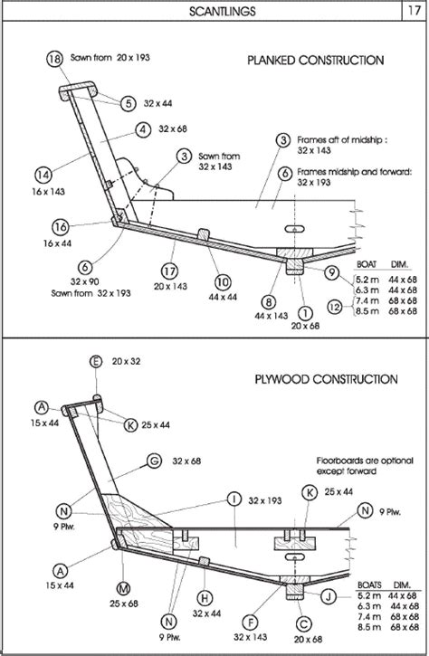 Fishing Boat Plans Free by Plywood Boat Plans Free Templates Certificates And Autos