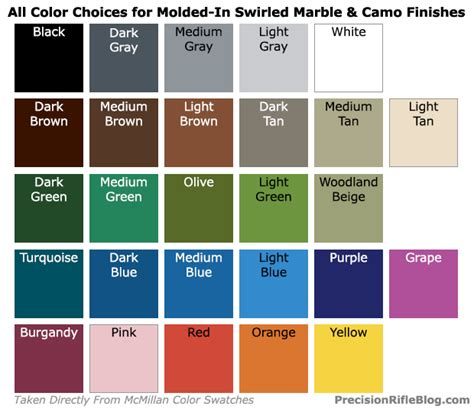 mcmillan stock colors  precisionrifleblogcom