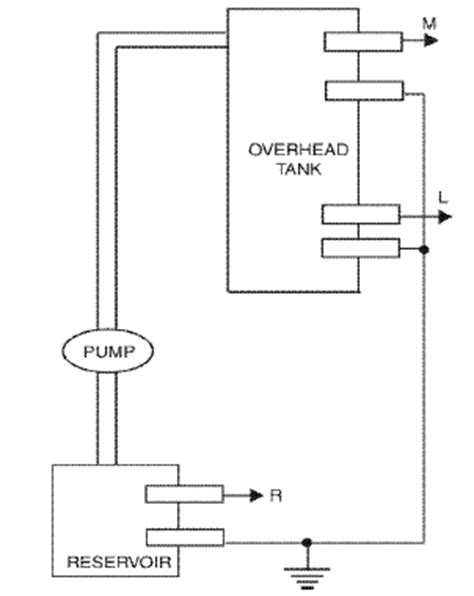 Water Pump Controller Block Diagram Circuit Schematic