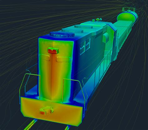 train aerodynamics openfoam study
