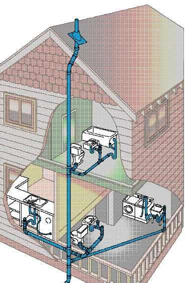 kitchen bath venting  air admittance valves jlc