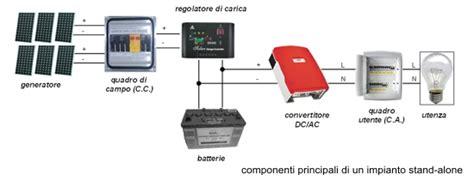 studio tecnico di ingegneria ing erminio di martino progettazione di impianti fotovoltaici