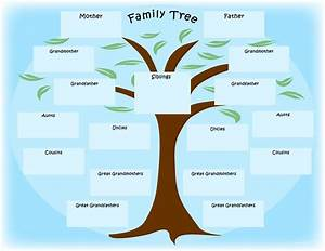 Greek Mythology: Greek God Family Tree & Mythological Maps