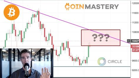 Узнать курс , цену на stronghands (shnd), графики и другая информация о криптовалюте. Bitcoin Holds Strong! Litecoin Moves, Circle + Poloniex ...