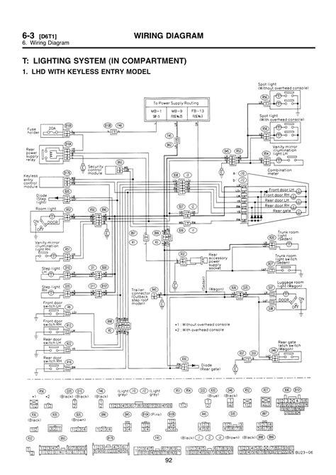 mins n14 injector wiring harness injector sensor wiring