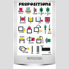 Learn English  Prepositions #infografia #infographic #education  Teaching English Pinterest