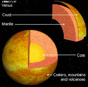 Venus Planet Layers (page 3) - Pics about space