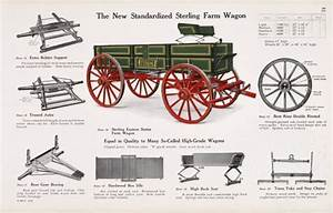 Parts Of A Wagon