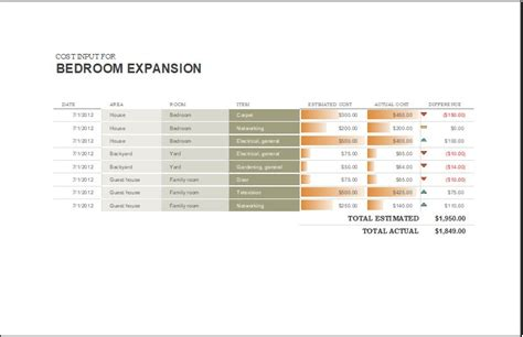 home remodel budget template  ms excel excel templates