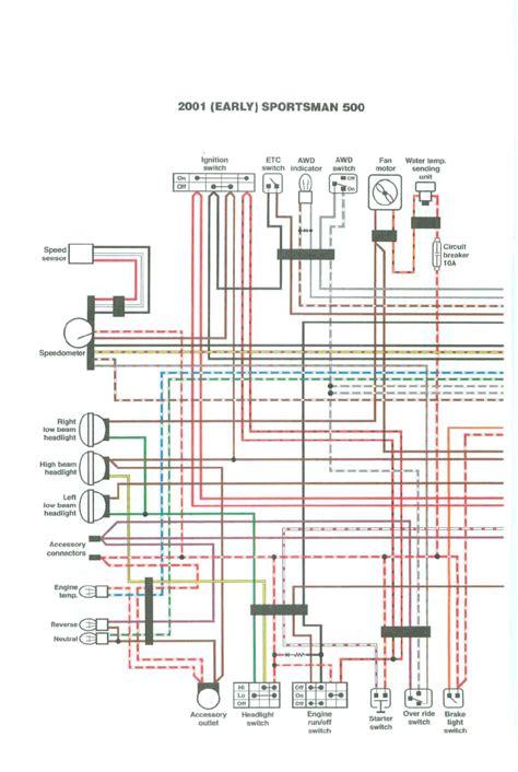 2004 polaris sportsman 400 wiring diagram sle