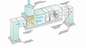 Simplified Pressure  Temperature  And Airflow Diagnostics