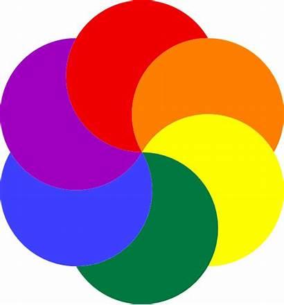 Colors Rainbow Clipart Clip Colours Clker Wheel