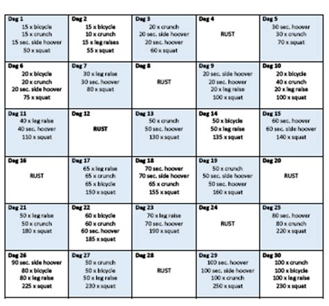 Schema buikspieroefeningen 30 dagen