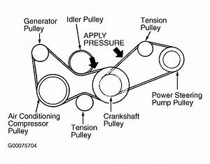 1998 Mitsubishi Eclipse Serpentine Belt Routing And Timing Belt Diagrams