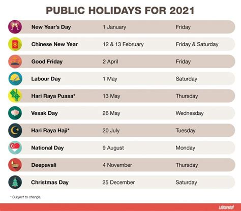 January 2 is a public holiday known as the day after new year's day in new zealand. Singapore Public Holidays 2021, and Other Fast Facts ...