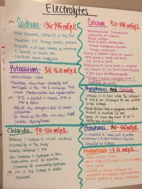 pin  breina rutherford  nursing nursing school notes