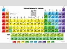 Free Printable Periodic Tables PDF and PNG Science