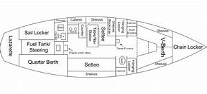 Pearson 35 Wiring Diagram  Friendship Bracelet Diagrams  Sincgars Radio Configurations Diagrams