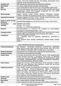 Grandstream Networks Gxp1628 Ip Phone User Manual