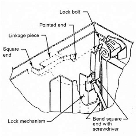 lock mechanism for hon file cabinet mf cabinets