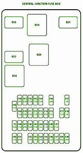 Wiring Diagram 2002 Jaguar X Type