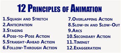 Disney Studios Twelve Principles of Animation With Examples
