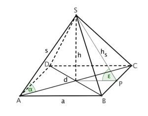 mathematik grundwissen geometrie rmg wiki