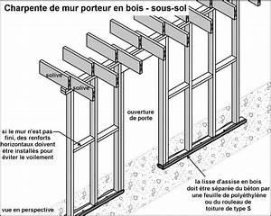 121 best images about wall frame on pinterest home for Maison sans mur porteur 9 maison en bois structure poteau poutre