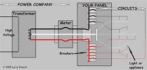 Understand Your House Wiring System  Your Home Electrical