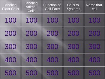 cells  jeopardy review game  animal  plant cells